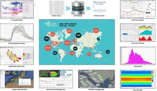 Vista Data Vision VDV  information management system